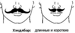 Усы Хендлбар фото